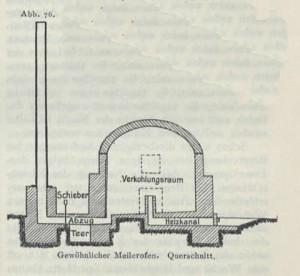 MeilerofenJoun1909