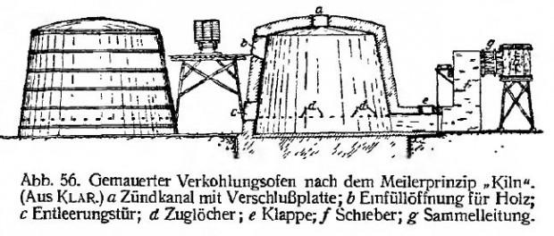 Ullm1930Abb56Gemauert