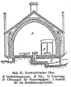 Ullm1930Abb57Schwartz