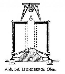 Ullm1930Abb58Ljungberg