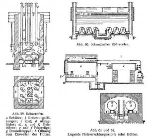 Ullm1930Abb59-62Röhrenofen